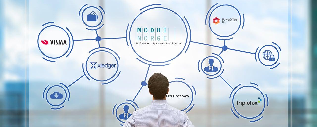 Modhi Integrasjoner